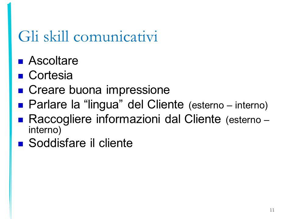 11 Gli skill comunicativi Ascoltare Cortesia Creare buona impressione Parlare la lingua del Cliente (esterno – interno) Raccogliere informazioni dal C