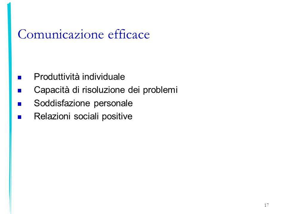 17 Comunicazione efficace Produttività individuale Capacità di risoluzione dei problemi Soddisfazione personale Relazioni sociali positive