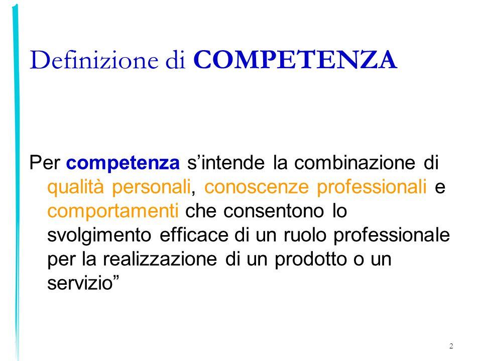 2 Definizione di COMPETENZA Per competenza sintende la combinazione di qualità personali, conoscenze professionali e comportamenti che consentono lo s