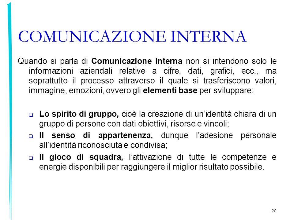 COMUNICAZIONE INTERNA Quando si parla di Comunicazione Interna non si intendono solo le informazioni aziendali relative a cifre, dati, grafici, ecc.,