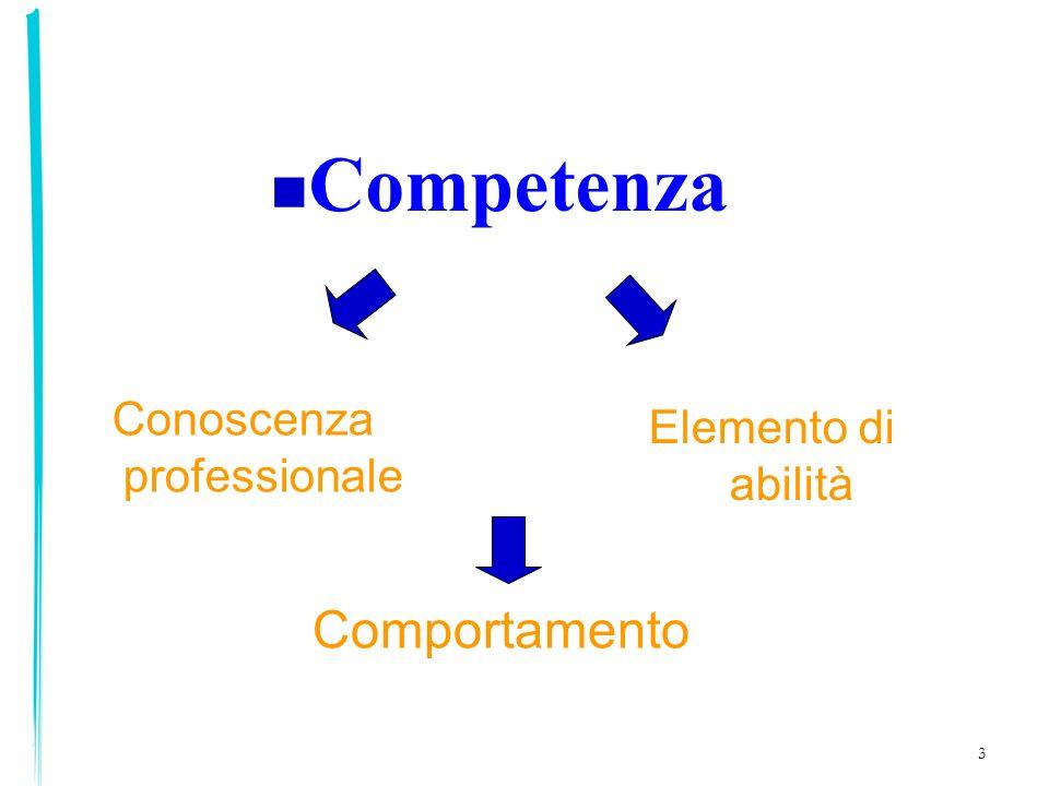 3 Competenza Conoscenza professionale Elemento di abilità Comportamento