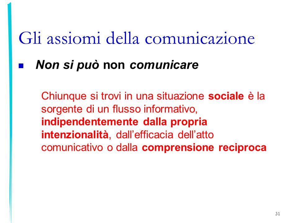 31 Gli assiomi della comunicazione Non si può non comunicare Chiunque si trovi in una situazione sociale è la sorgente di un flusso informativo, indip