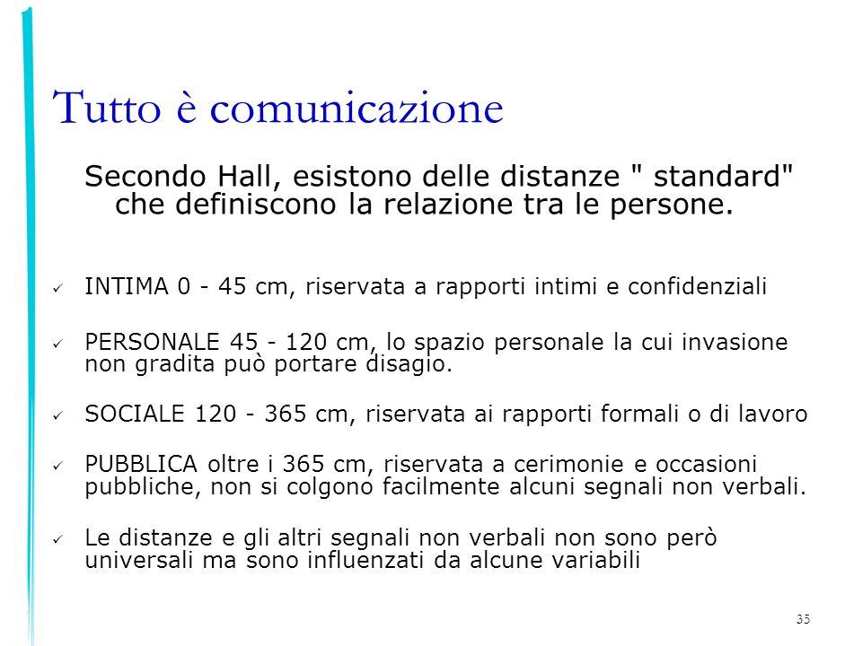 35 Tutto è comunicazione Secondo Hall, esistono delle distanze