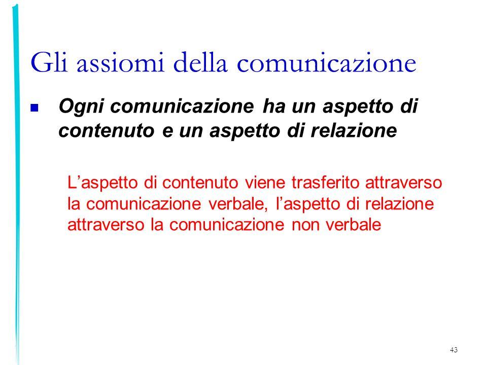 43 Gli assiomi della comunicazione Ogni comunicazione ha un aspetto di contenuto e un aspetto di relazione Laspetto di contenuto viene trasferito attr
