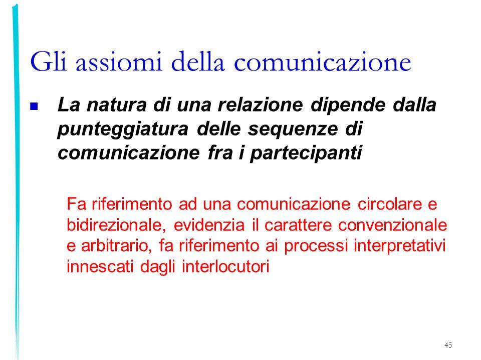 45 Gli assiomi della comunicazione La natura di una relazione dipende dalla punteggiatura delle sequenze di comunicazione fra i partecipanti Fa riferi