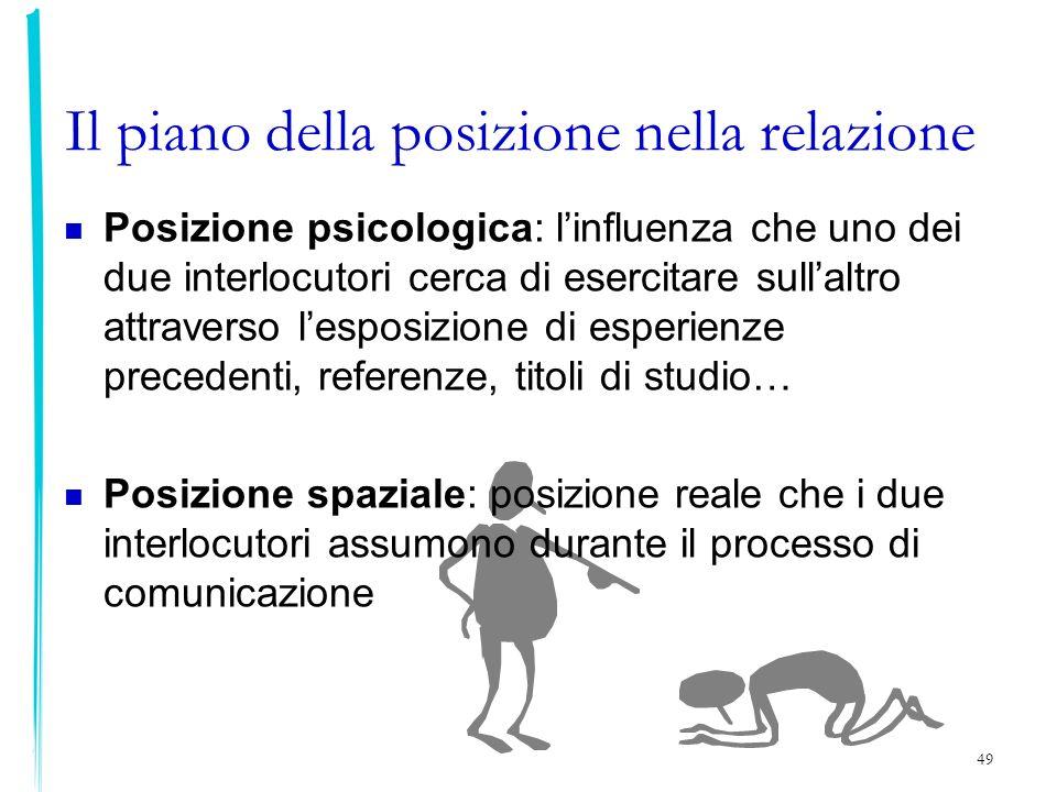 49 Il piano della posizione nella relazione Posizione psicologica: linfluenza che uno dei due interlocutori cerca di esercitare sullaltro attraverso l