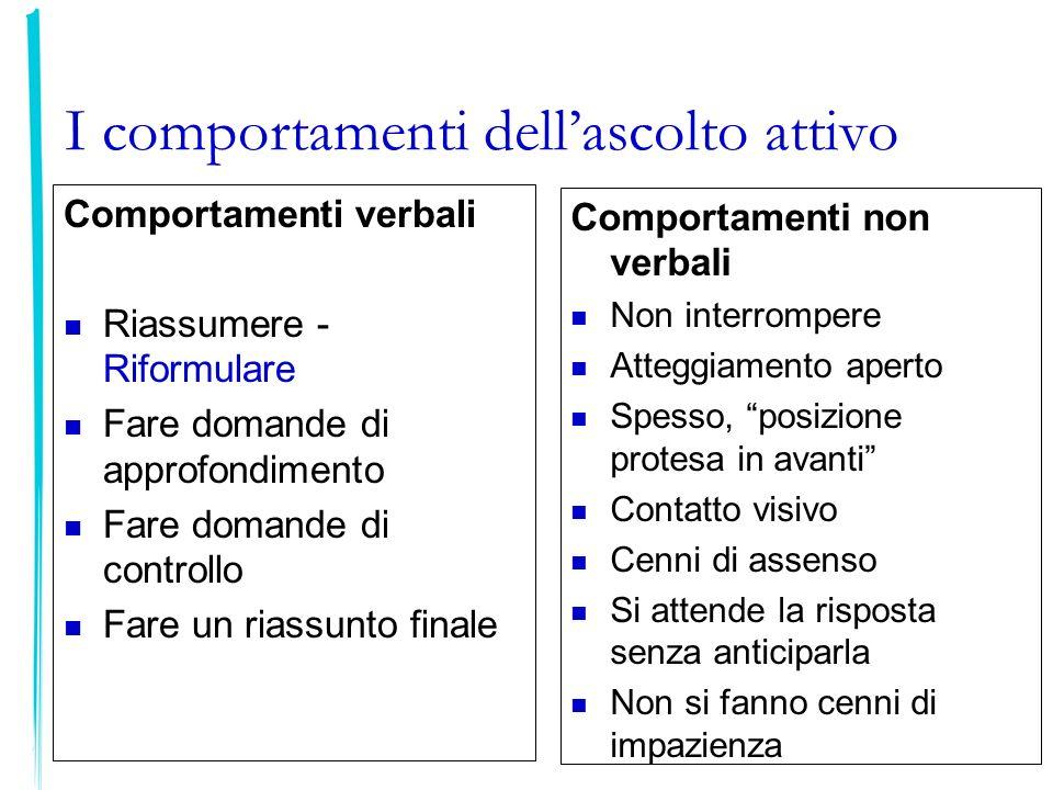 56 I comportamenti dellascolto attivo Comportamenti verbali Riassumere - Riformulare Fare domande di approfondimento Fare domande di controllo Fare un