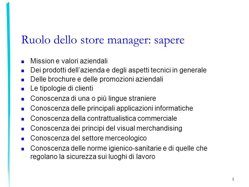 8 Ruolo dello store manager: sapere Mission e valori aziendali Dei prodotti dellazienda e degli aspetti tecnici in generale Delle brochure e delle pro