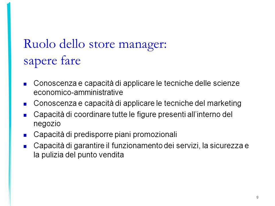 9 Ruolo dello store manager: sapere fare Conoscenza e capacità di applicare le tecniche delle scienze economico-amministrative Conoscenza e capacità d