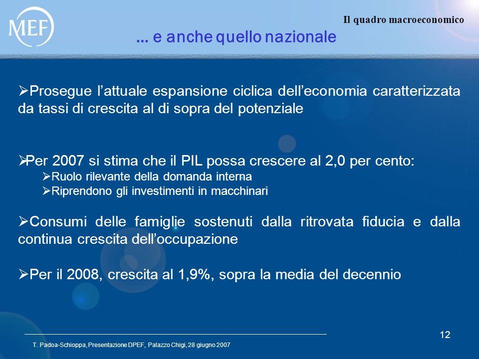 T. Padoa-Schioppa, Presentazione DPEF, Palazzo Chigi, 28 giugno 2007 12 Il quadro macroeconomico … e anche quello nazionale Prosegue lattuale espansio
