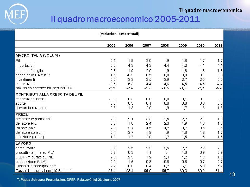 T. Padoa-Schioppa, Presentazione DPEF, Palazzo Chigi, 28 giugno 2007 13 Il quadro macroeconomico 2005-2011 Il quadro macroeconomico