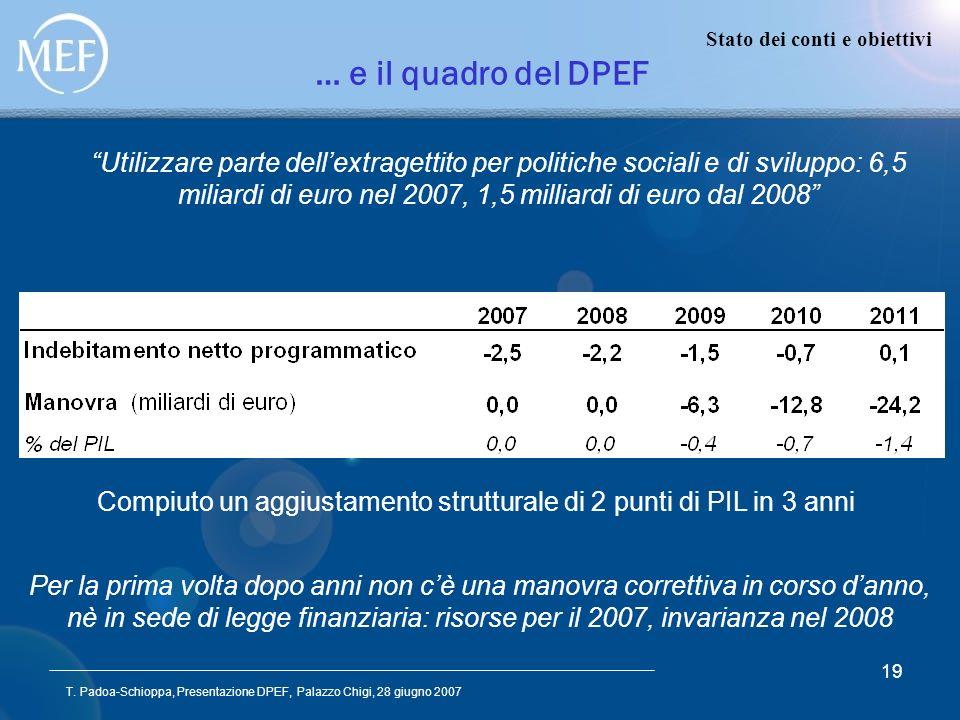 T. Padoa-Schioppa, Presentazione DPEF, Palazzo Chigi, 28 giugno 2007 19 … e il quadro del DPEF Per la prima volta dopo anni non cè una manovra corrett