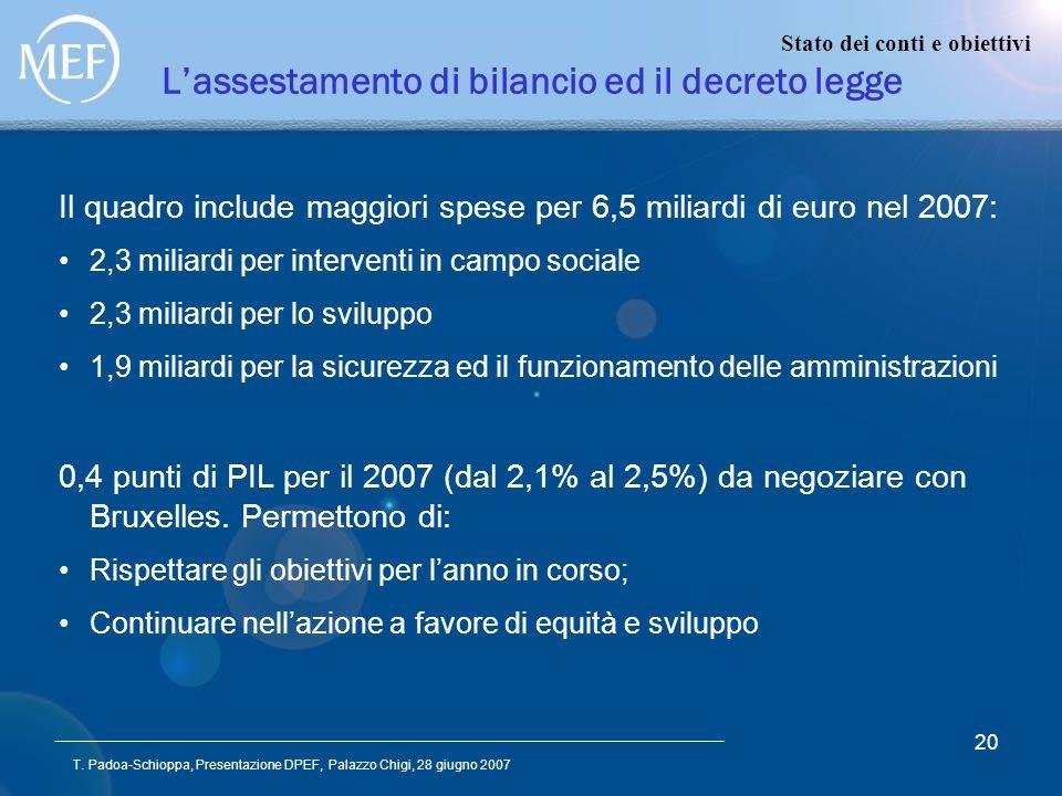 T. Padoa-Schioppa, Presentazione DPEF, Palazzo Chigi, 28 giugno 2007 20 Lassestamento di bilancio ed il decreto legge Il quadro include maggiori spese