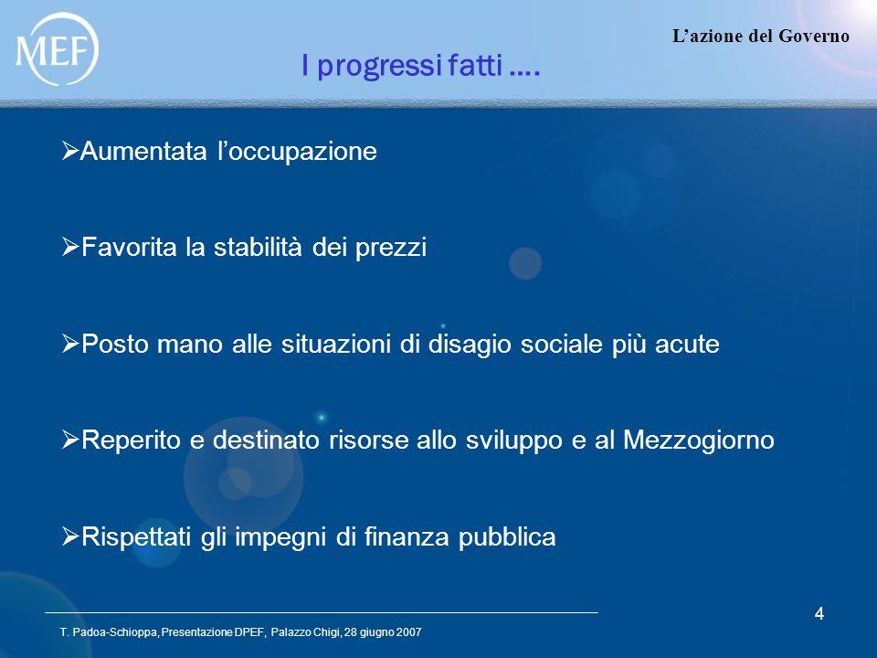 T. Padoa-Schioppa, Presentazione DPEF, Palazzo Chigi, 28 giugno 2007 4 Lazione del Governo I progressi fatti …. Aumentata loccupazione Favorita la sta