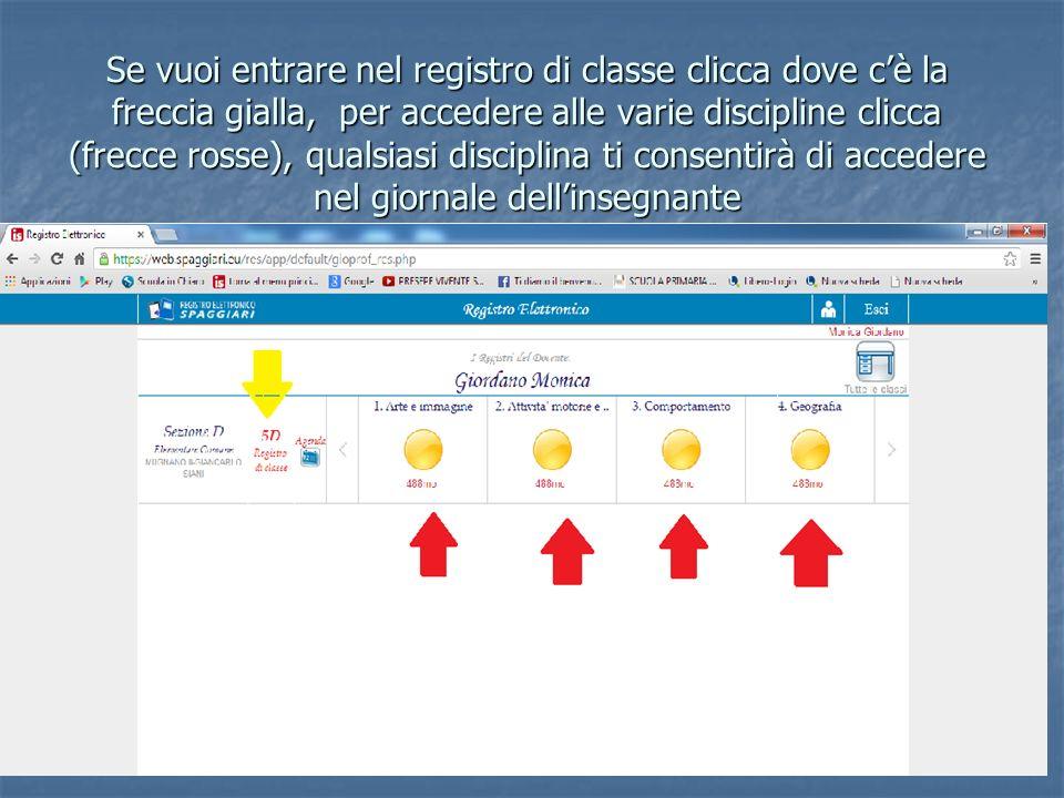Se vuoi entrare nel registro di classe clicca dove cè la freccia gialla, per accedere alle varie discipline clicca (frecce rosse), qualsiasi disciplin