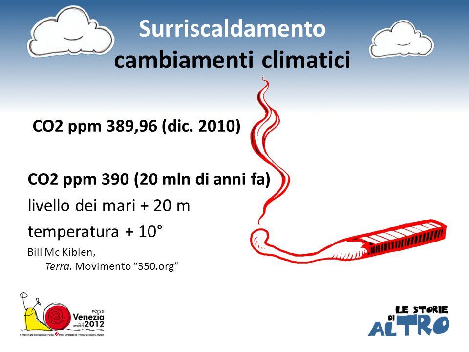 CO2 ppm 389,96 (dic. 2010) CO2 ppm 390 (20 mln di anni fa) livello dei mari + 20 m temperatura + 10° Bill Mc Kiblen, Terra. Movimento 350.org Surrisca