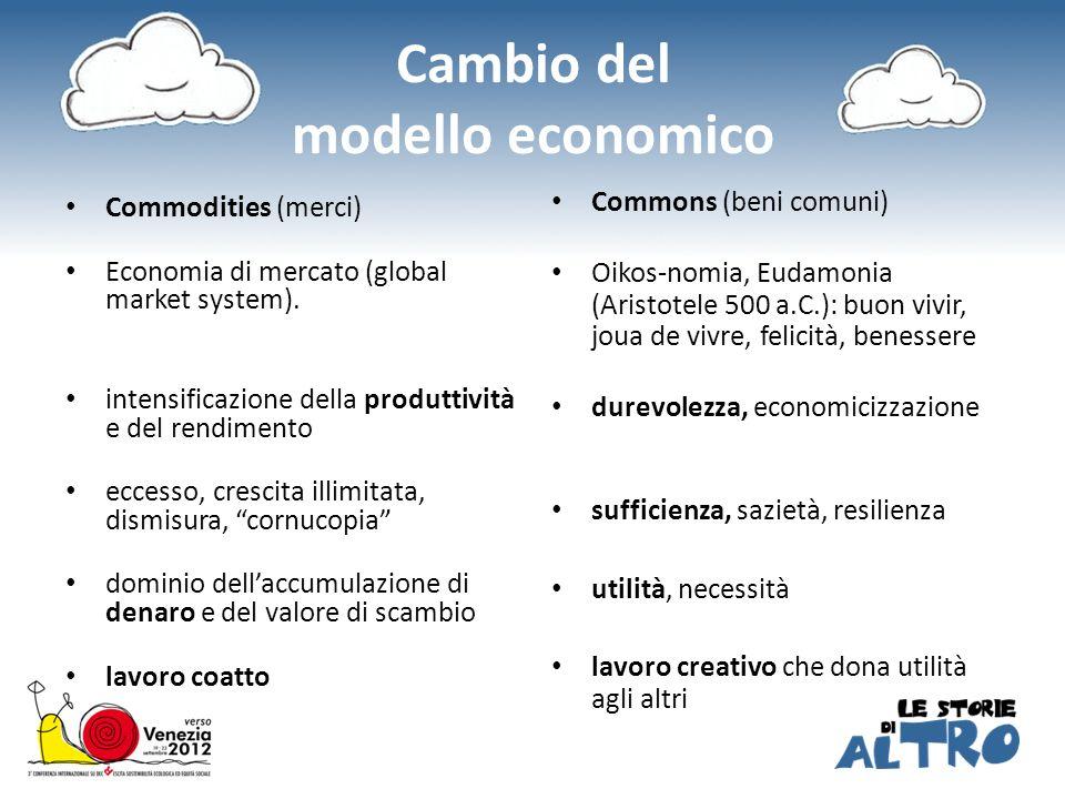 Cambio del modello economico Commodities (merci) Economia di mercato (global market system). intensificazione della produttività e del rendimento ecce