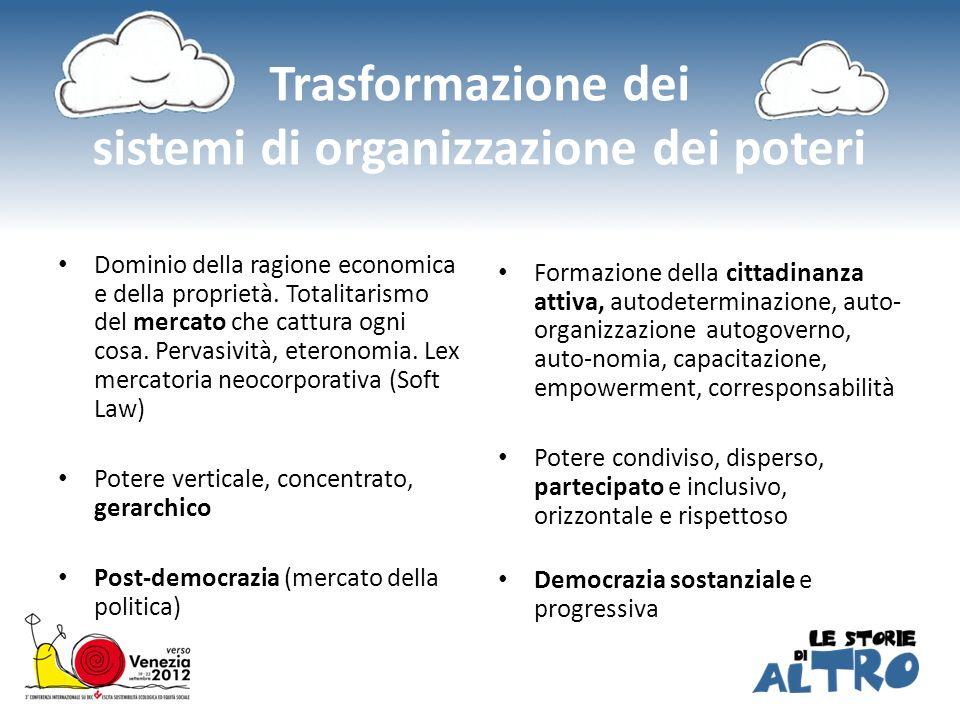 Trasformazione dei sistemi di organizzazione dei poteri Dominio della ragione economica e della proprietà. Totalitarismo del mercato che cattura ogni