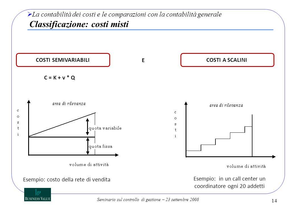 Seminario sul controllo di gestione – 23 settembre 2008 14 La contabilità dei costi e le comparazioni con la contabilità generale Classificazione: cos