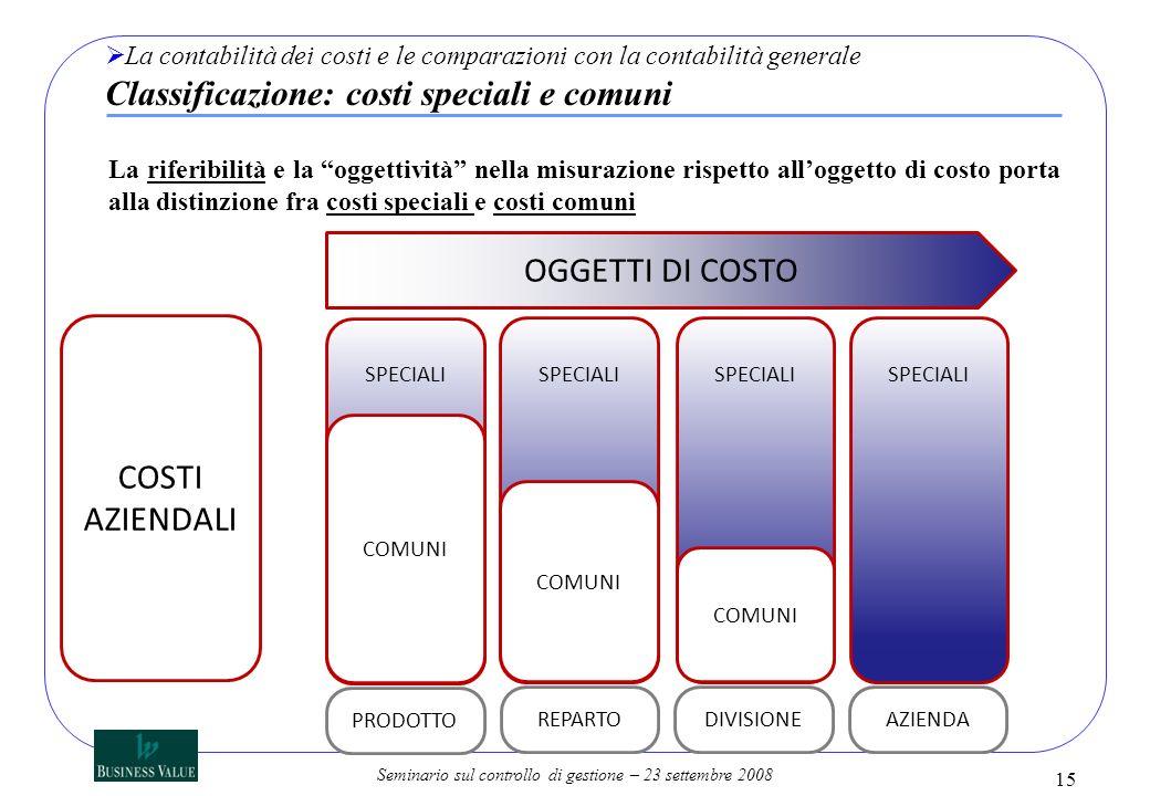 Seminario sul controllo di gestione – 23 settembre 2008 15 La contabilità dei costi e le comparazioni con la contabilità generale Classificazione: cos