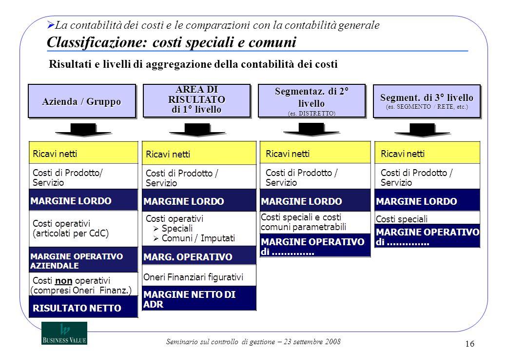 Seminario sul controllo di gestione – 23 settembre 2008 16 Risultati e livelli di aggregazione della contabilità dei costi La contabilità dei costi e