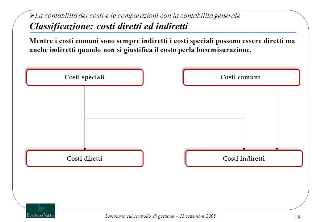 Seminario sul controllo di gestione – 23 settembre 2008 18 La contabilità dei costi e le comparazioni con la contabilità generale Classificazione: cos