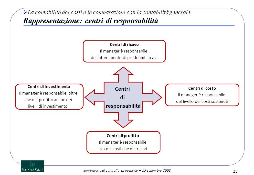 Seminario sul controllo di gestione – 23 settembre 2008 22 La contabilità dei costi e le comparazioni con la contabilità generale Rappresentazione: ce