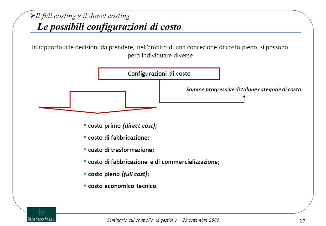 Seminario sul controllo di gestione – 23 settembre 2008 27 Il full costing e il direct costing Le possibili configurazioni di costo In rapporto alle d