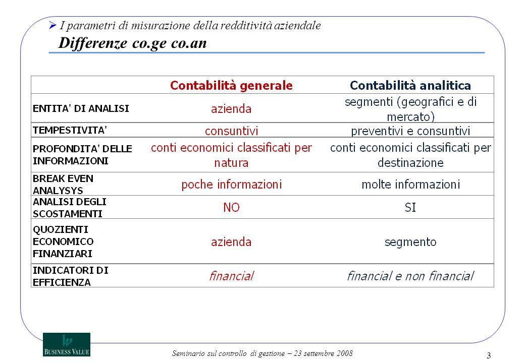 Seminario sul controllo di gestione – 23 settembre 2008 I parametri di misurazione della redditività aziendale Differenze co.ge co.an 3