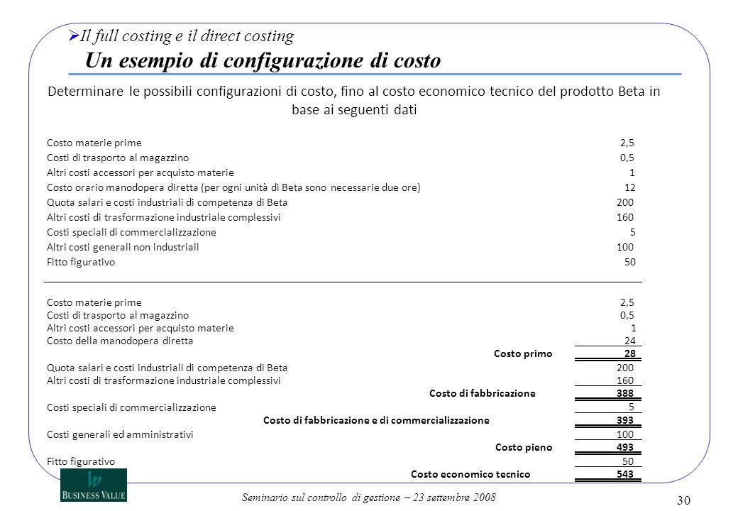 Seminario sul controllo di gestione – 23 settembre 2008 30 Il full costing e il direct costing Un esempio di configurazione di costo Determinare le po