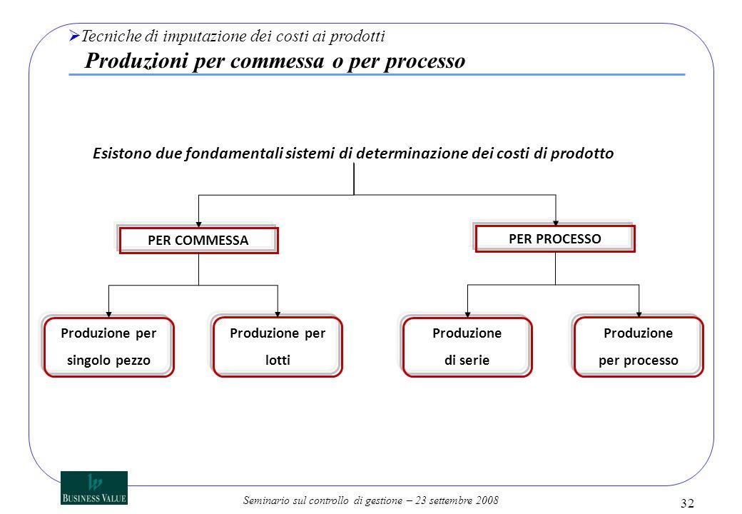Seminario sul controllo di gestione – 23 settembre 2008 Esistono due fondamentali sistemi di determinazione dei costi di prodotto Produzione per singo