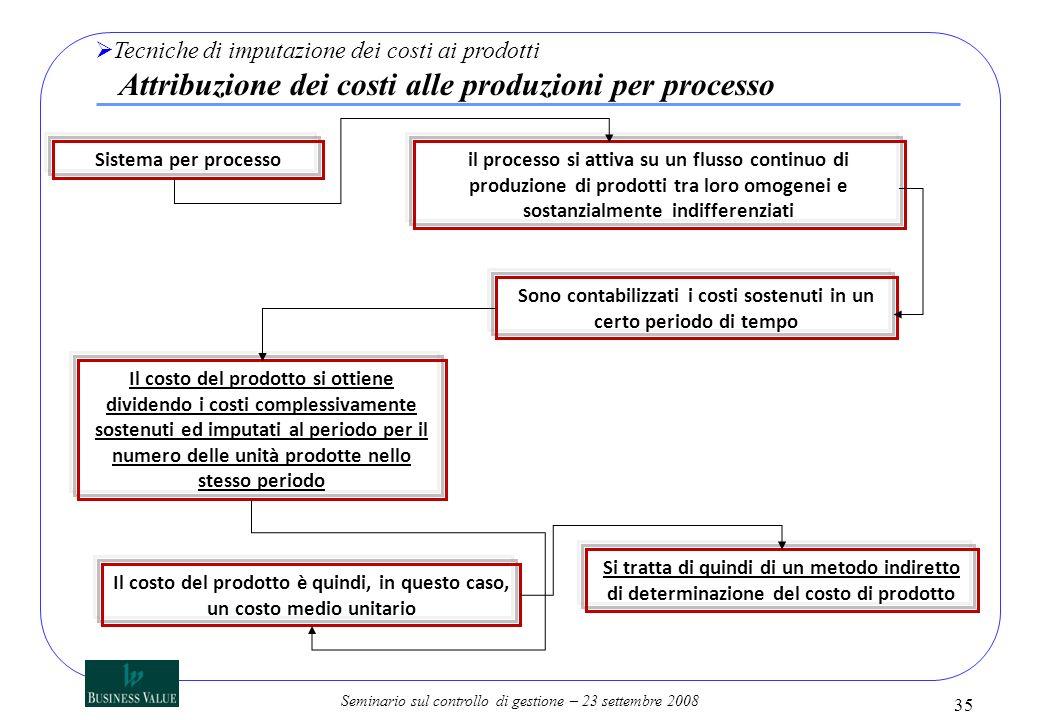 Seminario sul controllo di gestione – 23 settembre 2008 Sistema per processoil processo si attiva su un flusso continuo di produzione di prodotti tra