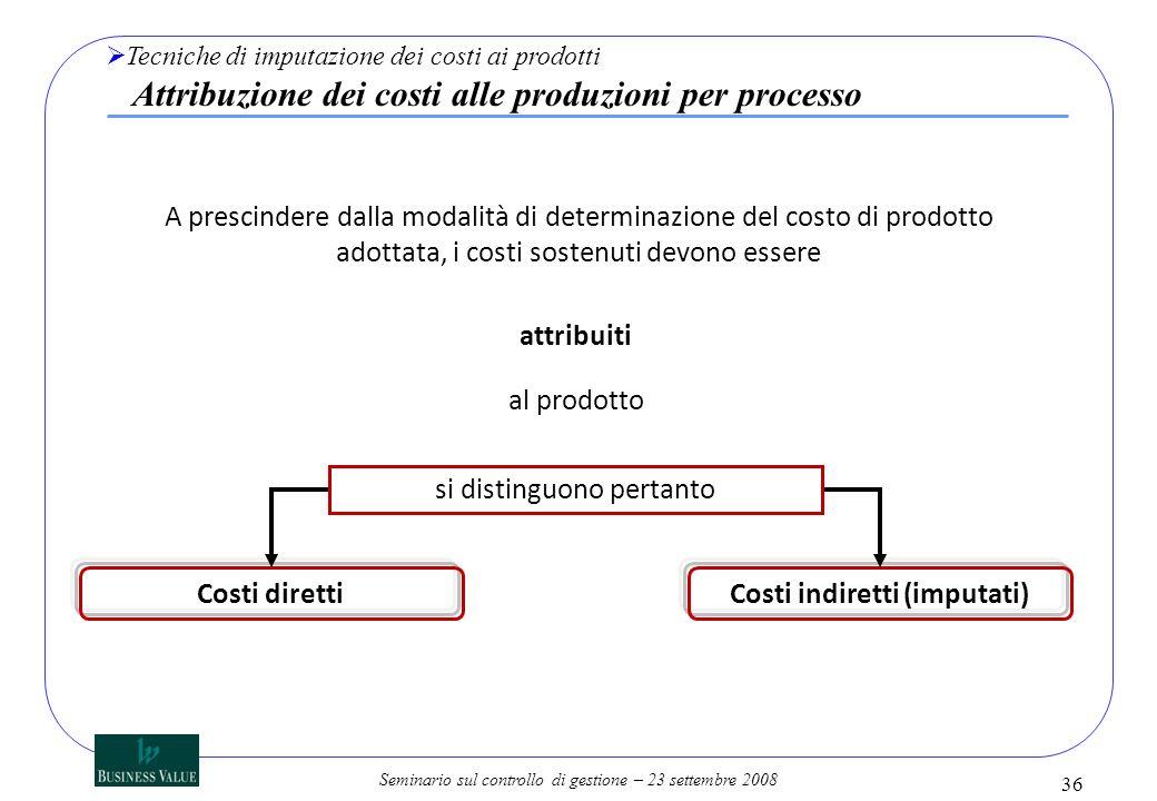 Seminario sul controllo di gestione – 23 settembre 2008 A prescindere dalla modalità di determinazione del costo di prodotto adottata, i costi sostenu