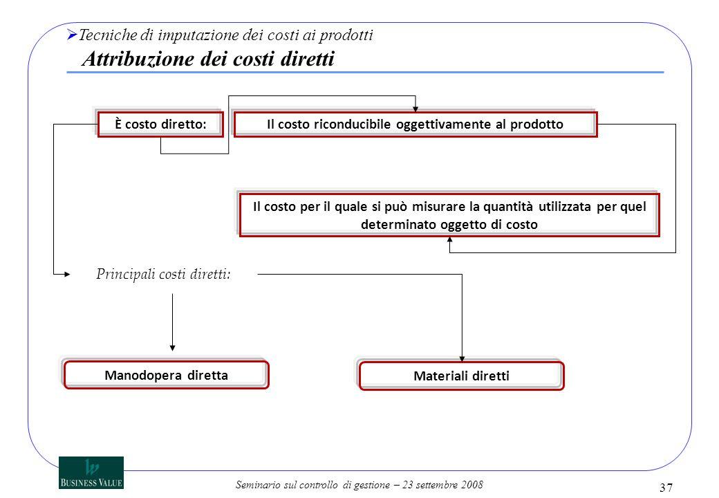 Seminario sul controllo di gestione – 23 settembre 2008 È costo diretto:Il costo riconducibile oggettivamente al prodotto Il costo per il quale si può
