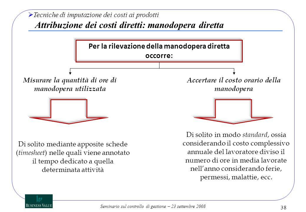 Seminario sul controllo di gestione – 23 settembre 2008 Per la rilevazione della manodopera diretta occorre: Misurare la quantità di ore di manodopera