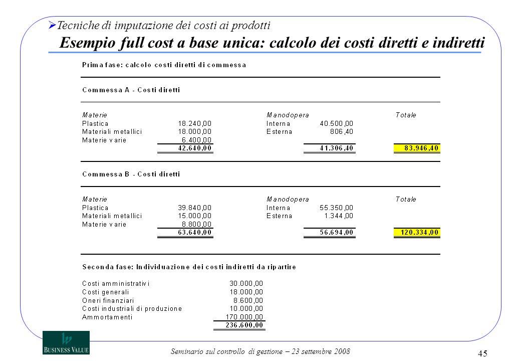 Seminario sul controllo di gestione – 23 settembre 2008 Tecniche di imputazione dei costi ai prodotti Esempio full cost a base unica: calcolo dei cost