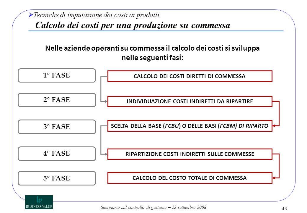 Seminario sul controllo di gestione – 23 settembre 2008 Nelle aziende operanti su commessa il calcolo dei costi si sviluppa nelle seguenti fasi: CALCO