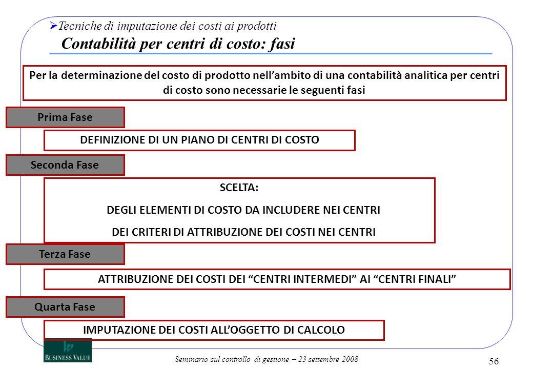 Seminario sul controllo di gestione – 23 settembre 2008 Per la determinazione del costo di prodotto nellambito di una contabilità analitica per centri