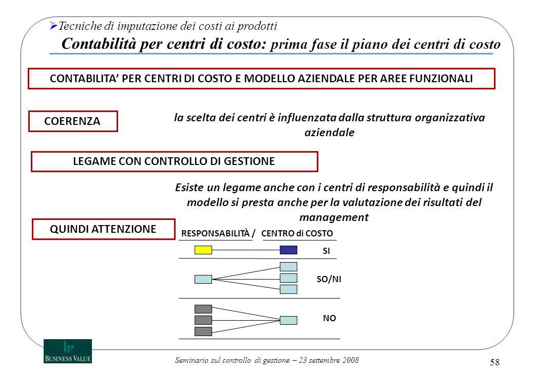 Seminario sul controllo di gestione – 23 settembre 2008 CONTABILITA PER CENTRI DI COSTO E MODELLO AZIENDALE PER AREE FUNZIONALI COERENZA la scelta dei