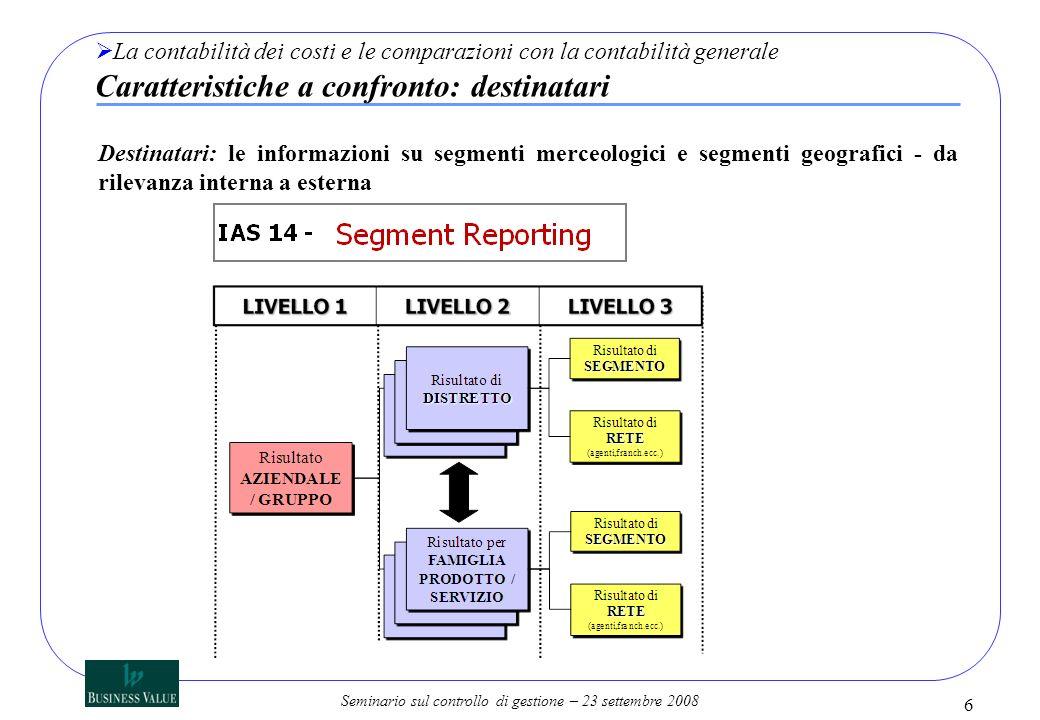 Seminario sul controllo di gestione – 23 settembre 2008 6 Destinatari: le informazioni su segmenti merceologici e segmenti geografici - da rilevanza i