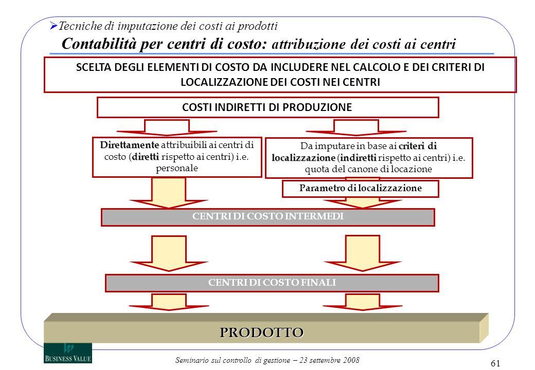 Seminario sul controllo di gestione – 23 settembre 2008 COSTI INDIRETTI DI PRODUZIONE Direttamente diretti Direttamente attribuibili ai centri di cost