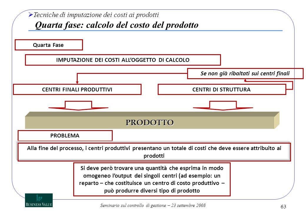 Seminario sul controllo di gestione – 23 settembre 2008 Quarta Fase IMPUTAZIONE DEI COSTI ALLOGGETTO DI CALCOLO CENTRI FINALI PRODUTTIVICENTRI DI STRU