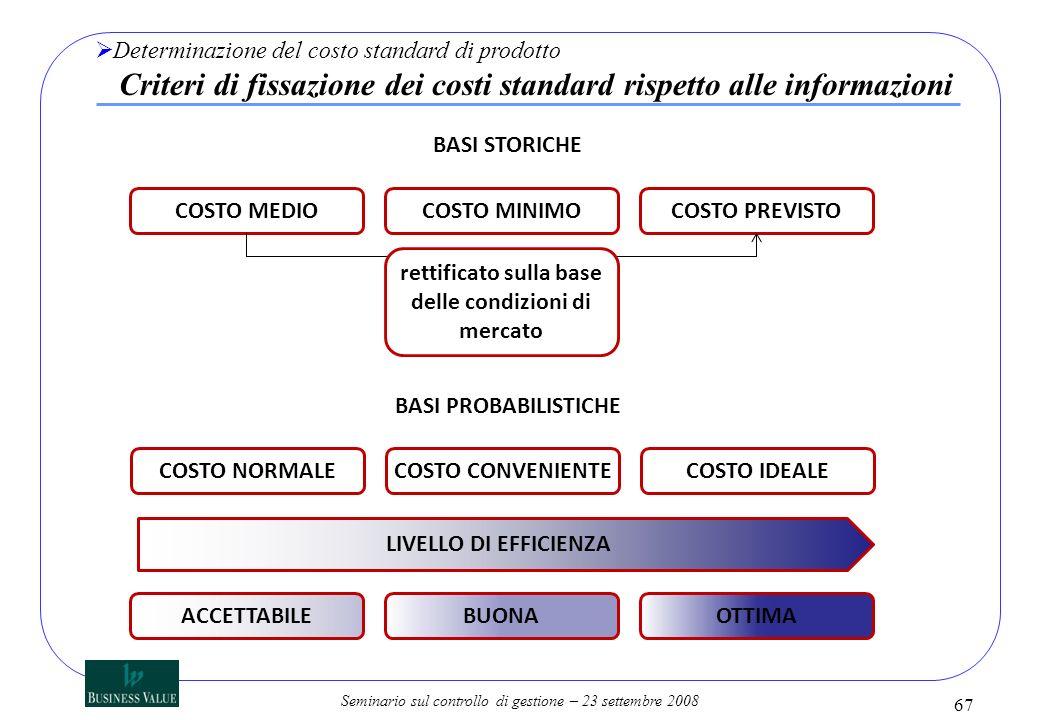Seminario sul controllo di gestione – 23 settembre 2008 Determinazione del costo standard di prodotto Criteri di fissazione dei costi standard rispett