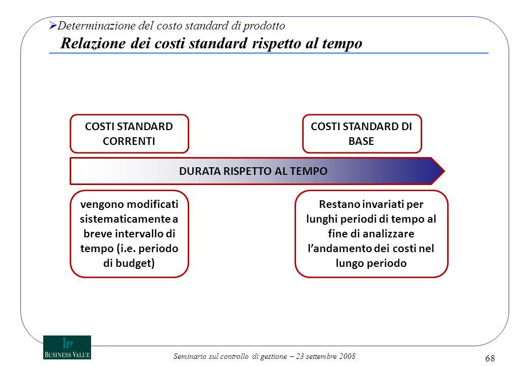 Seminario sul controllo di gestione – 23 settembre 2008 Determinazione del costo standard di prodotto Relazione dei costi standard rispetto al tempo C
