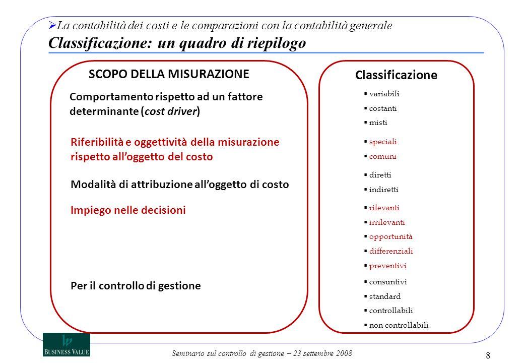Seminario sul controllo di gestione – 23 settembre 2008 SCOPO DELLA MISURAZIONE Classificazione Comportamento rispetto ad un fattore determinante (cos