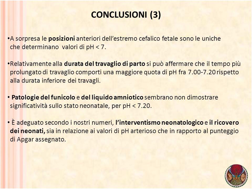 CONCLUSIONI (3) A sorpresa le posizioni anteriori dellestremo cefalico fetale sono le uniche che determinano valori di pH < 7. Relativamente alla dura
