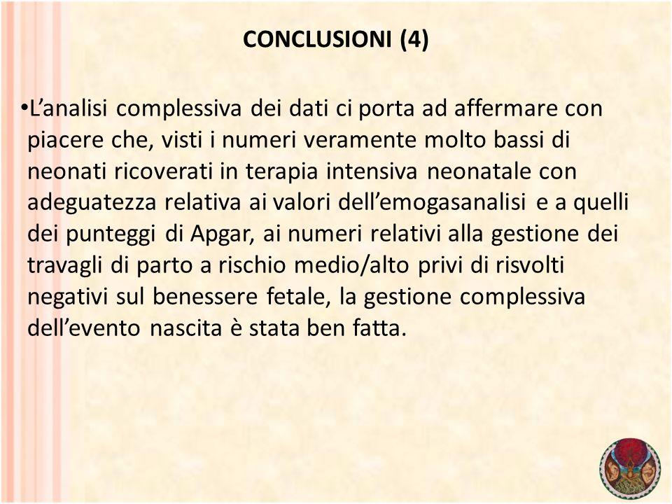 CONCLUSIONI (4) Lanalisi complessiva dei dati ci porta ad affermare con piacere che, visti i numeri veramente molto bassi di neonati ricoverati in ter