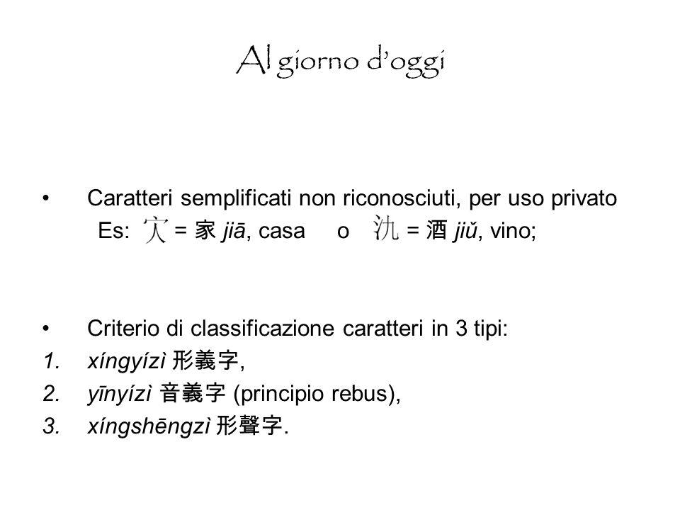 Processo di semplificazione Caratteri semplificati per uso privato; 1935: prima lista di 324 caratteri e conseguente rifiuto; 1956: approvazione lista