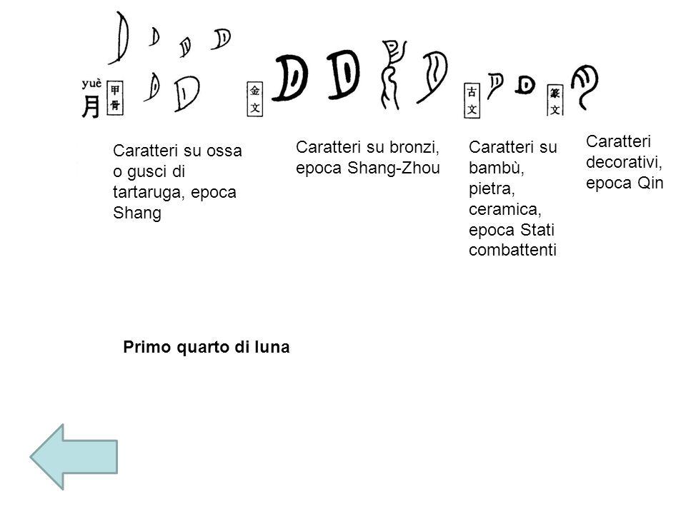 Caratteri su ossa o gusci di tartaruga, epoca Shang Caratteri su bronzi, epoca Shang-Zhou Caratteri su bambù, pietra, ceramica, epoca Stati combatten