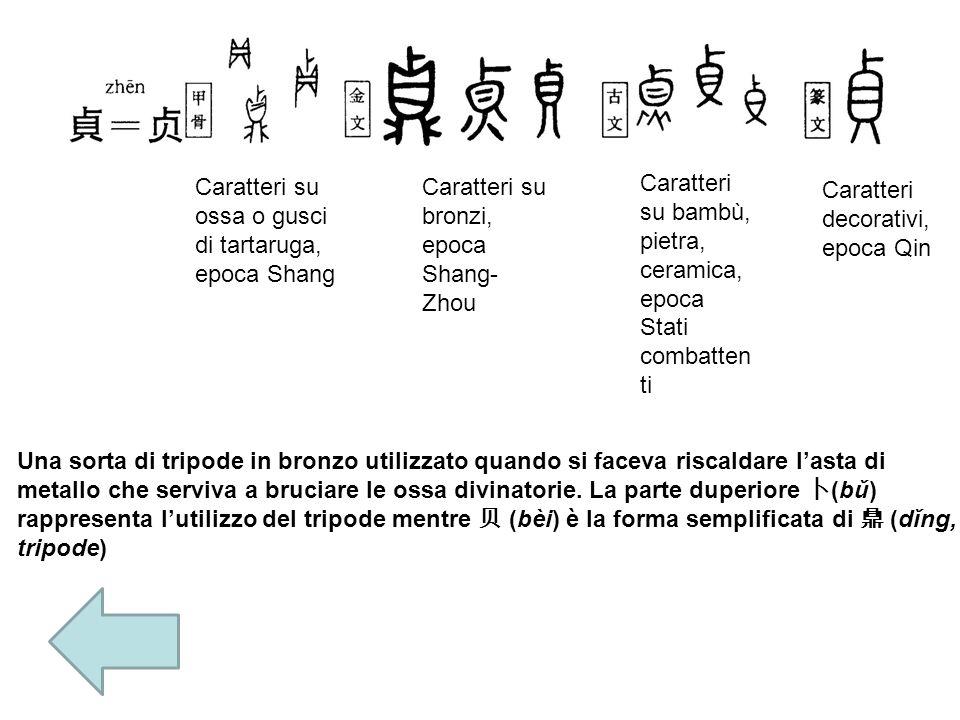 Caratteri su ossa o gusci di tartaruga, epoca Shang Caratteri su bronzi, epoca Shang-Zhou Caratteri su bambù, pietra, ceramica, epoca Stati combattent